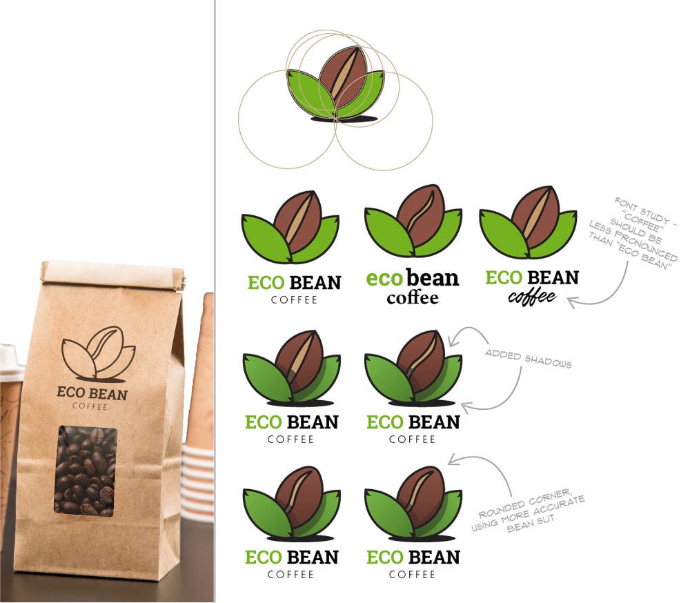 Eco Bean Coffee Logo Process